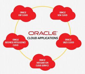 Oracle-Cloud-Applications