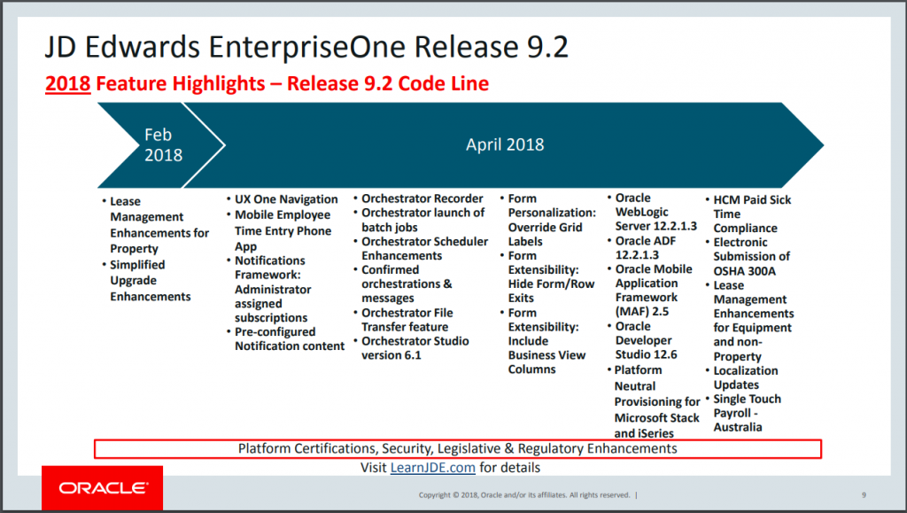 JD Edwards Product Roadmap