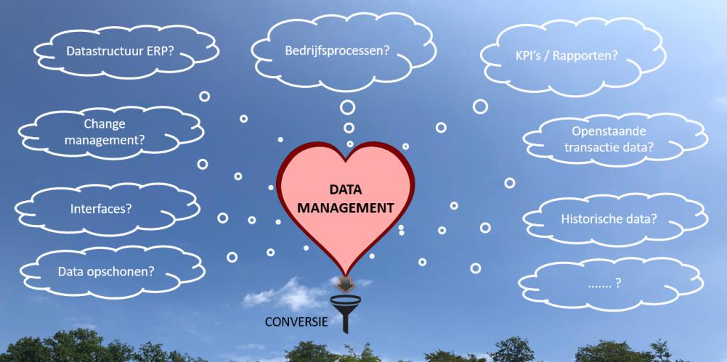 Conversie- en Datamanagement bij een ERP-implementatie