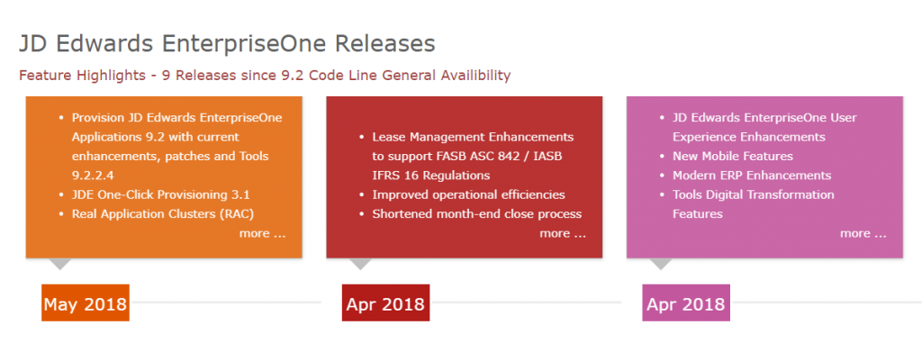 JD Edwards E1 Releases