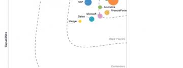NetSuite leader 2020 according IDC Marketscape