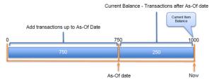 As-Of calculatie